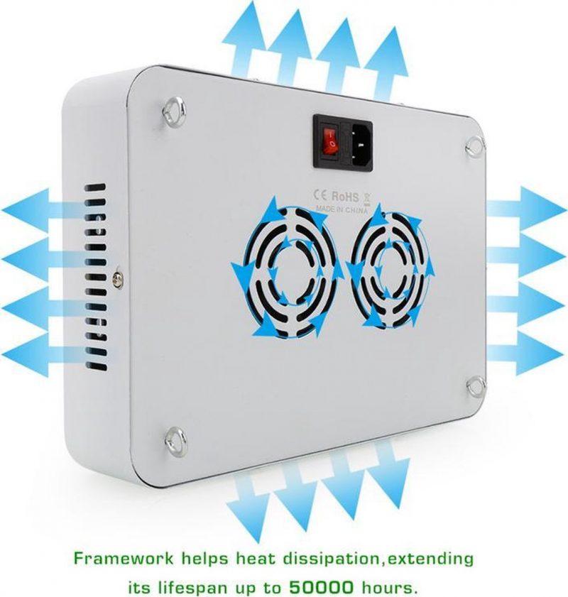 Hydrotec 1000 watt led kweeklamp achterkant