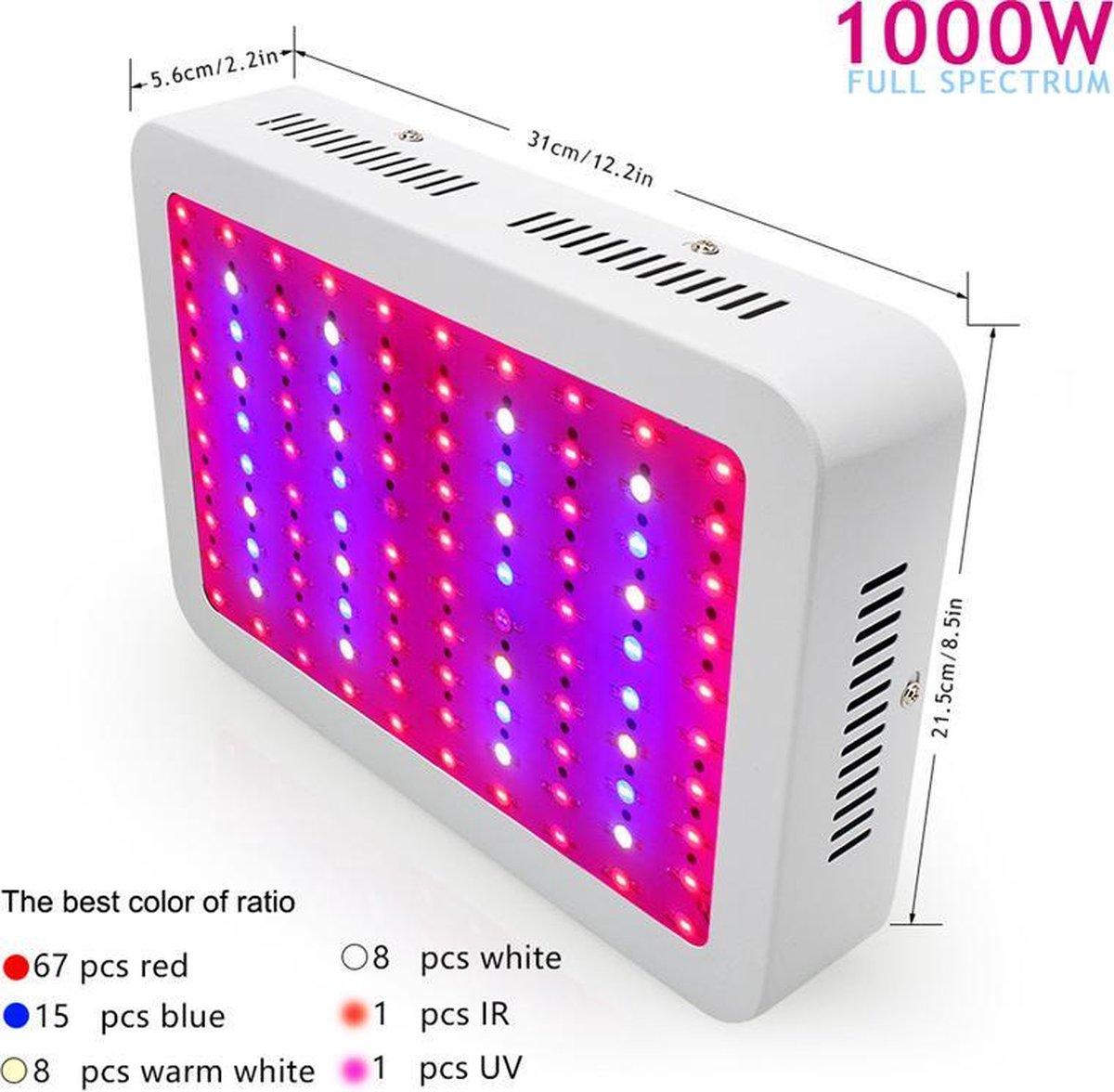 Hydrotec 1000 watt led kweeklamp afmetingen