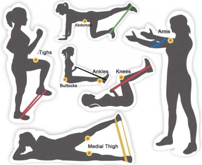 Oefeningen met weerstandsbanden