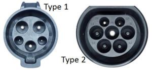 Type 1 en type 2 laadkabel stekkers aansluitingen