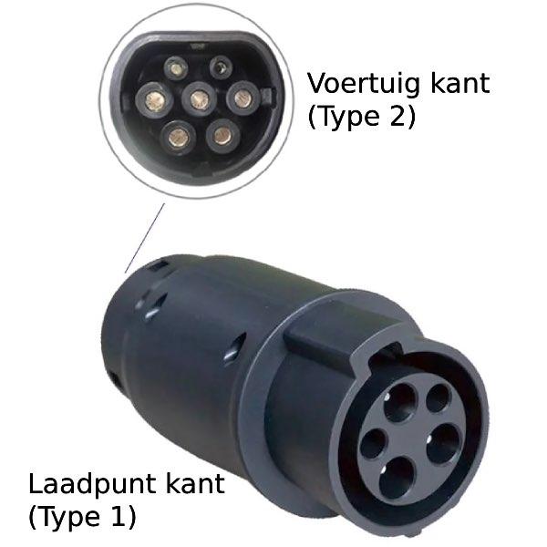 Type 1 naar Type 2 adapter 32A - Pro EV stekkers
